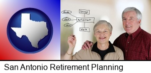 San Antonio, Texas - a retired couple reviewing their investments