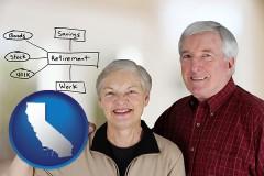 ca a retired couple reviewing their investments