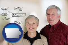 ia a retired couple reviewing their investments