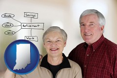 in a retired couple reviewing their investments