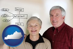 ky map icon and a retired couple reviewing their investments