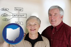 oh map icon and a retired couple reviewing their investments