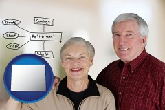 wy a retired couple reviewing their investments